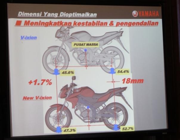 Penambahan-panjang-wheelbase-dan-pergeseran-titik-berat