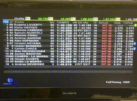Record-Jerez-test
