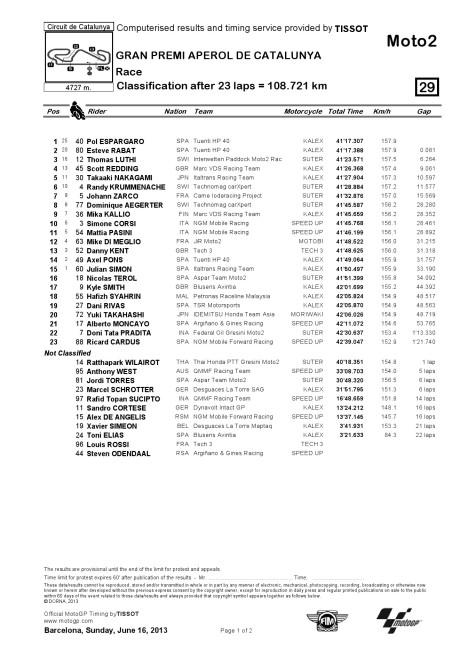 race moto2 cataluntya