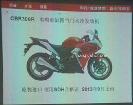 CBR300R(1)