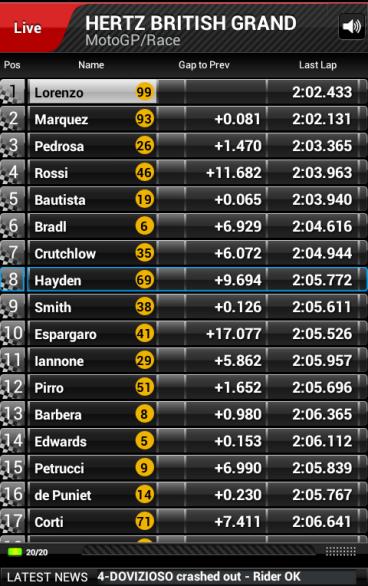 silverstone-race-result