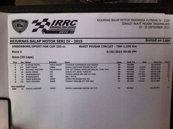 IRRC Tasik 2015 Race 3