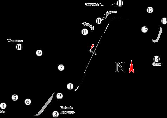 misano layout