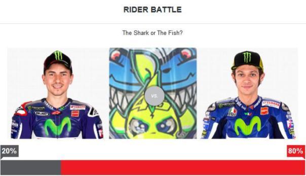 rider battle misano