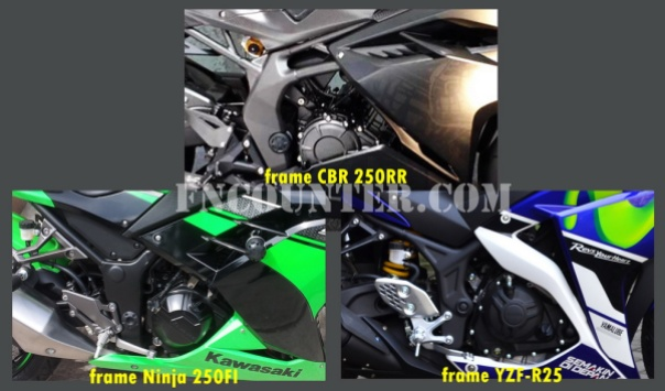frame Sport250cc