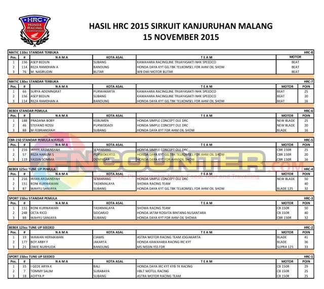HRC 2015 KANJURUHAN_15
